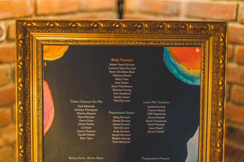 wedding décor tips table plan table name ideas