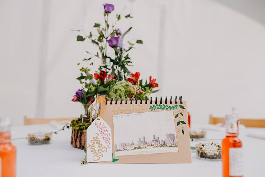 A Genius Guest Book Idea – To Ensure It Gets Signed | Devine Bride